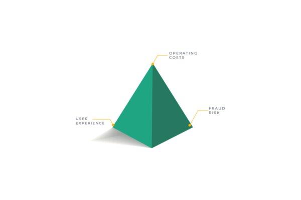 Business imbalance callsign pyramid white small3